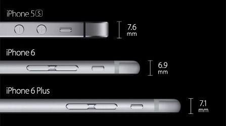 Espessura dos novos iPhone 6 e iPhone 6 Plus