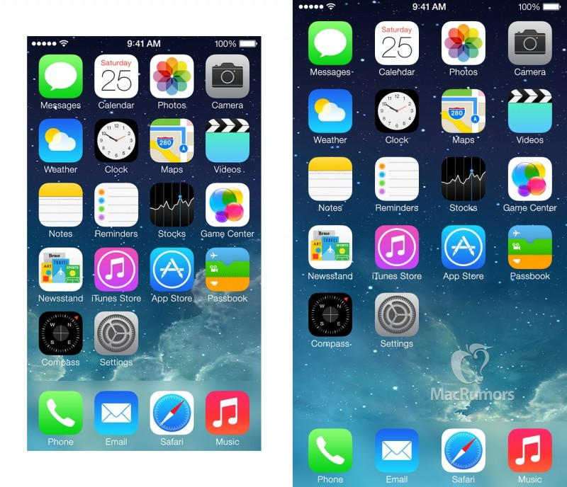 iPhone 6 tamanho da tela